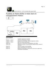 Fichier PDF compartiment moteur