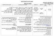 recrutement maitre class b annee 2014 1
