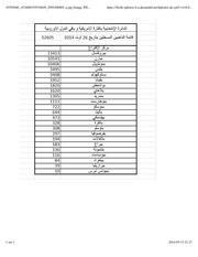 liste des inscrits par pays 2