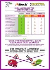pesticide micotoxine fr