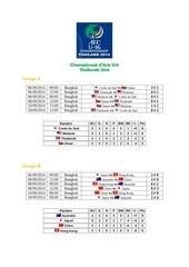 championnat d asie u16 2014