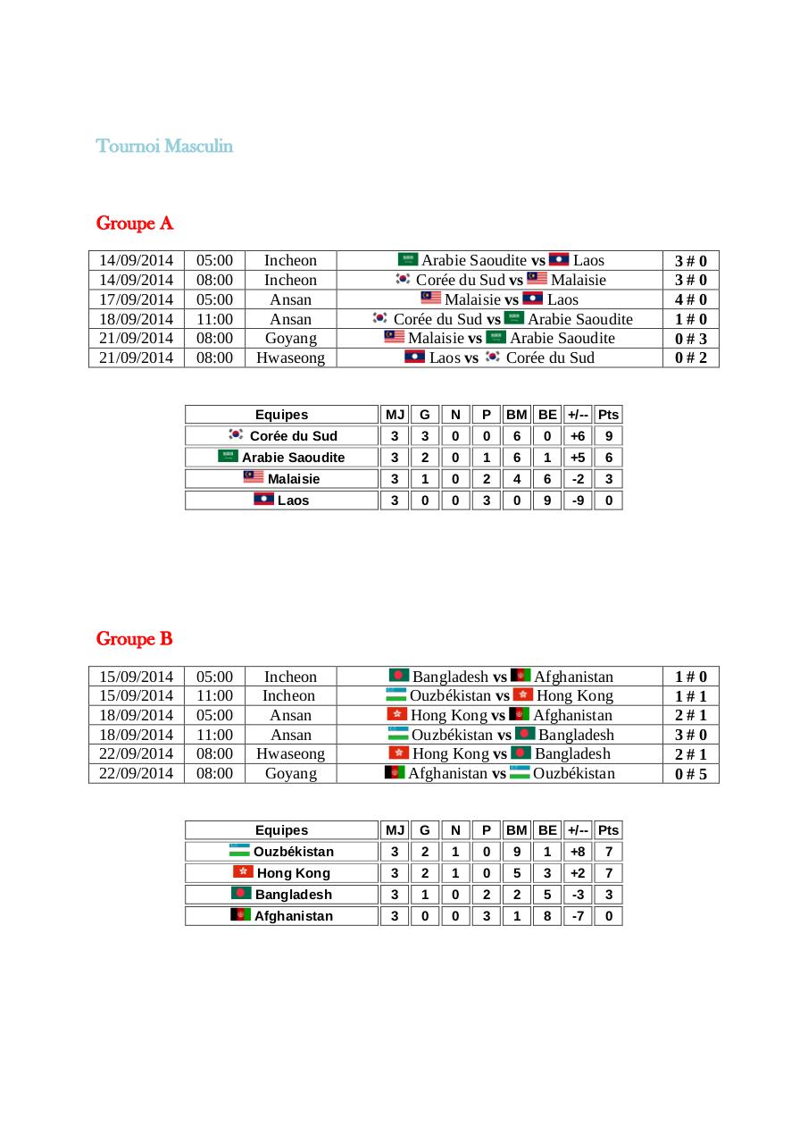 Football Asian Games 2014.pdf - page 4/9