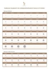 Fichier PDF xxx tableau diamant taille poids