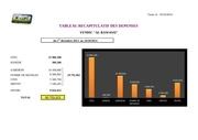 Fichier PDF tableau des depenses