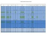 semestre 5 session 1 examens 2013 2014