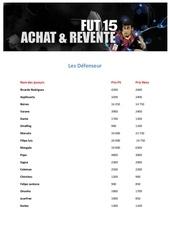liste de joueurs pour l achat revente