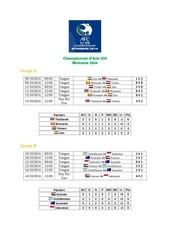championnat d asie u19 2014