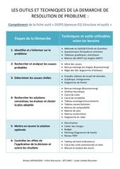 Fichier PDF comprendre choisir les bons outils pour le dops