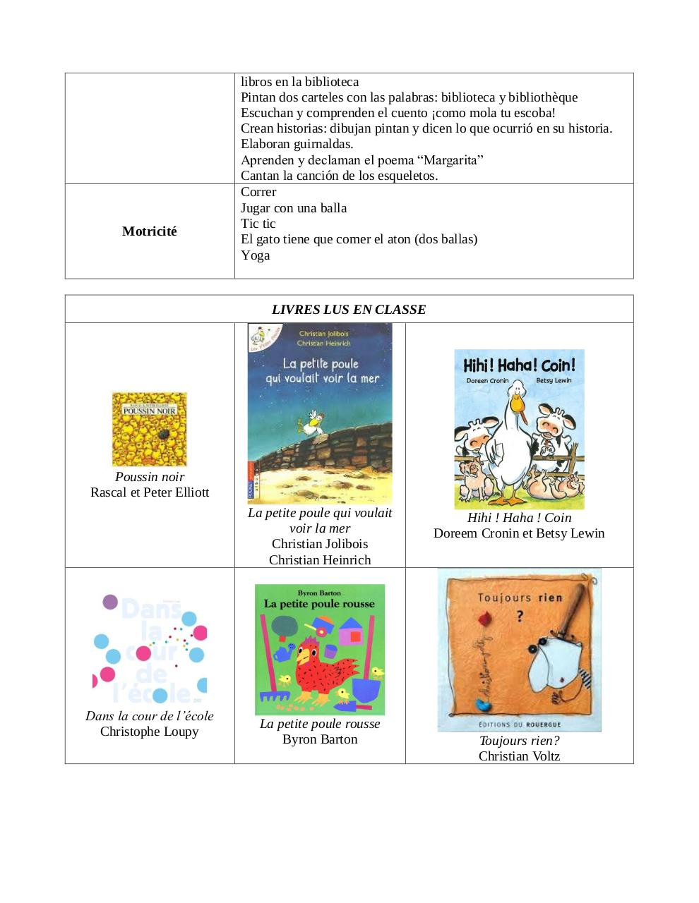 Curriculo Grande section octobre1.pdf - page 2/2