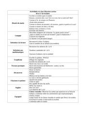 Fichier PDF curriculo moyenne section octubre1