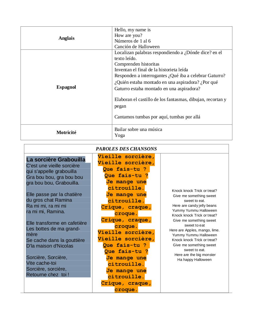 Curriculo moyenne section octubre2.pdf - page 2/3