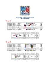 concacaf championnat feminin 2014