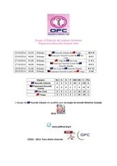Fichier PDF coupe d oceanie des nations feminine 2014