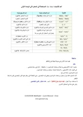 Fichier PDF couleur ions