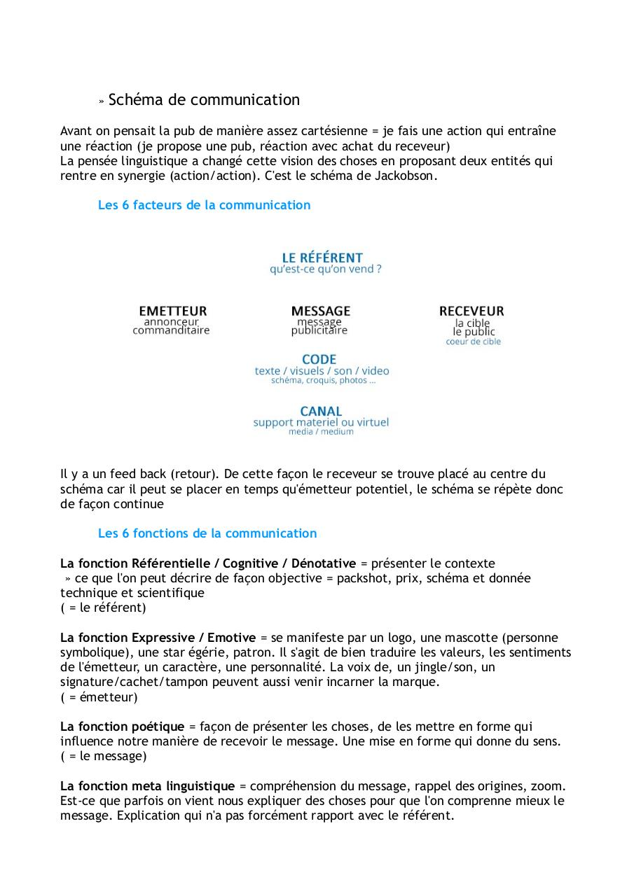 culture communicatio.pdf - page 1/2