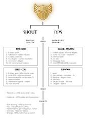Fichier PDF meet war