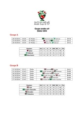 coupe d arabe u17 2014
