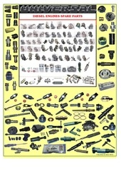 diesel spare parts catalog 2014 3