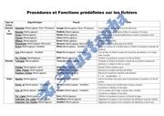 proc et fichier predifinis sur les fichiers g mustapha