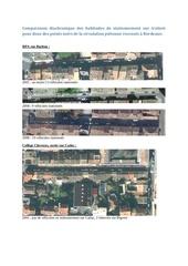 Fichier PDF bordeaux stationnement auto sur trottoir
