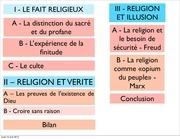 Fichier PDF la religion