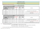 apc licences cotisations baremes 2013 2014