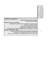 Fichier PDF tab