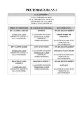 Fichier PDF pectoraux bras 1