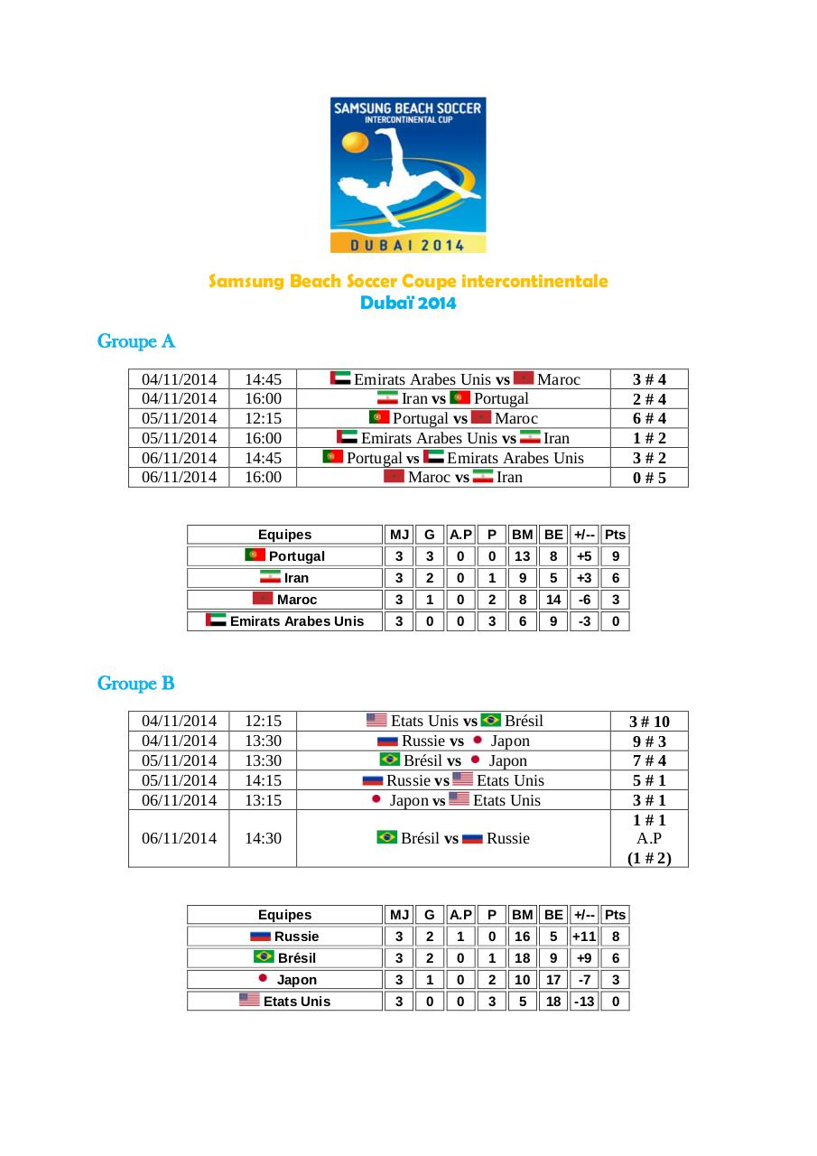 Aperçu du document Beach Spccer Intercontinental Cup 2014.pdf - page 1/2