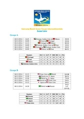 beach spccer intercontinental cup 2014