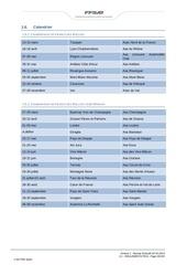 calendrier 2015 rallye cdf et cdf 2e division