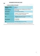 Fichier PDF documents pour chap 2 geo