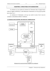 notions de structure machine.pdf - page 5/148