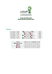 coupe de golfe arabe 2014