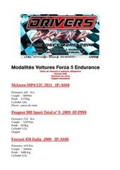 Fichier PDF modalites voitures forza 5et 4 sprint et endurance