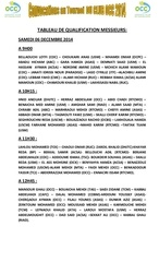 convocation club occ 20151 pdf ghassoub