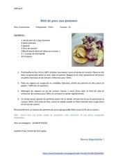 Fichier PDF roti de porc aux pommes
