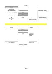 Fichier PDF sogea