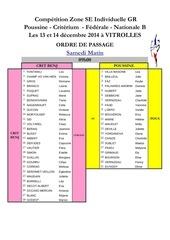 ordre de passage zone indiv 2014