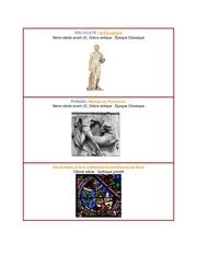 uvres histoire de l art