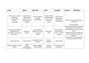 blocus vit menu 1 2