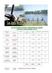 classement final challenge carpe telethon 2014 gurson