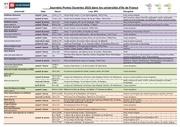 Fichier PDF jpo universites