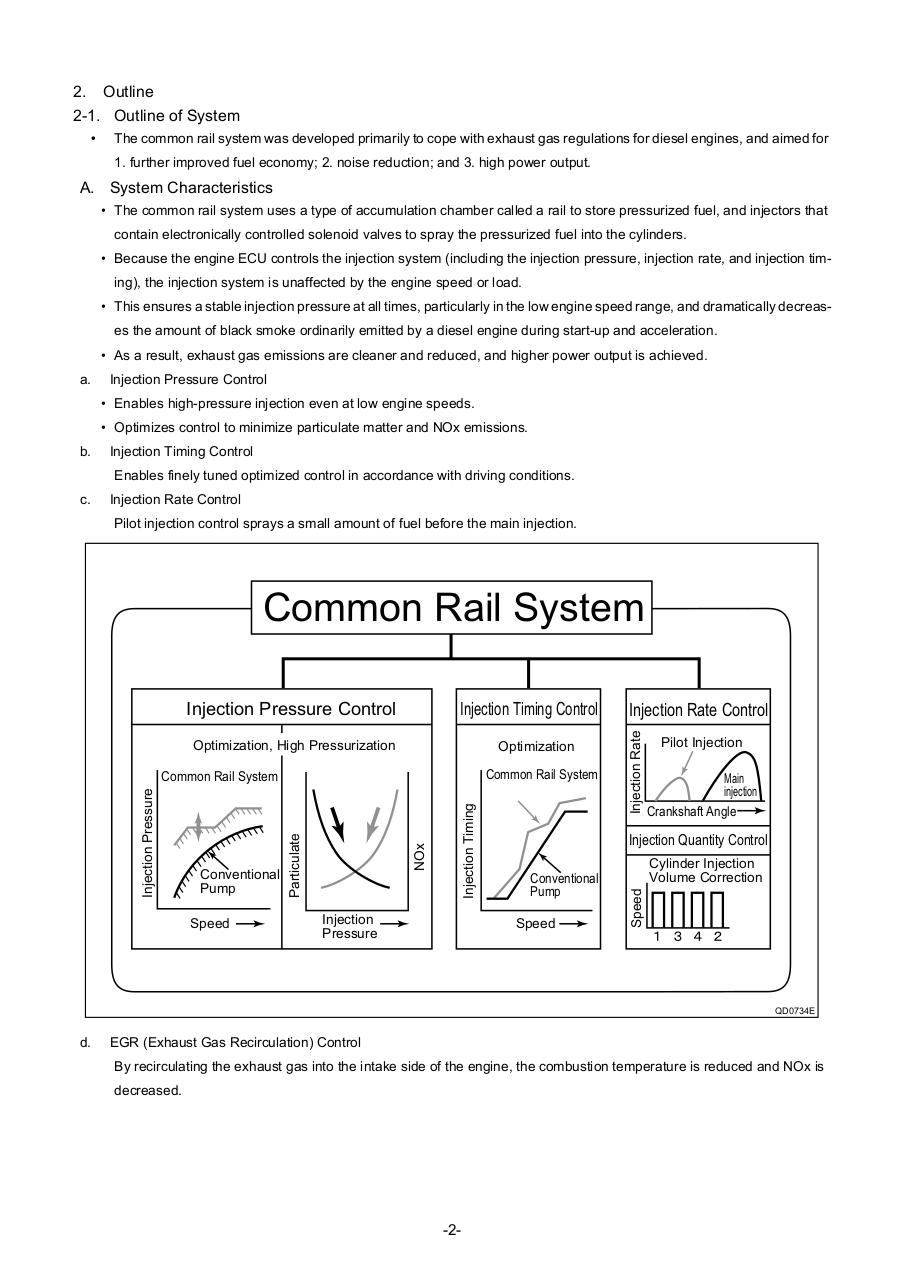 Izuzu 4hk1 Par Denso Service Dept Fichier Pdf Isuzu Diagramas 4hk1pdf Page 4 48