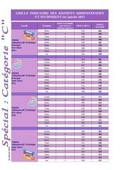Fichier PDF 2015 grille categorie c au 1er janvier