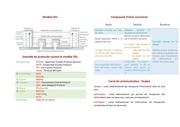 Fichier PDF gosse