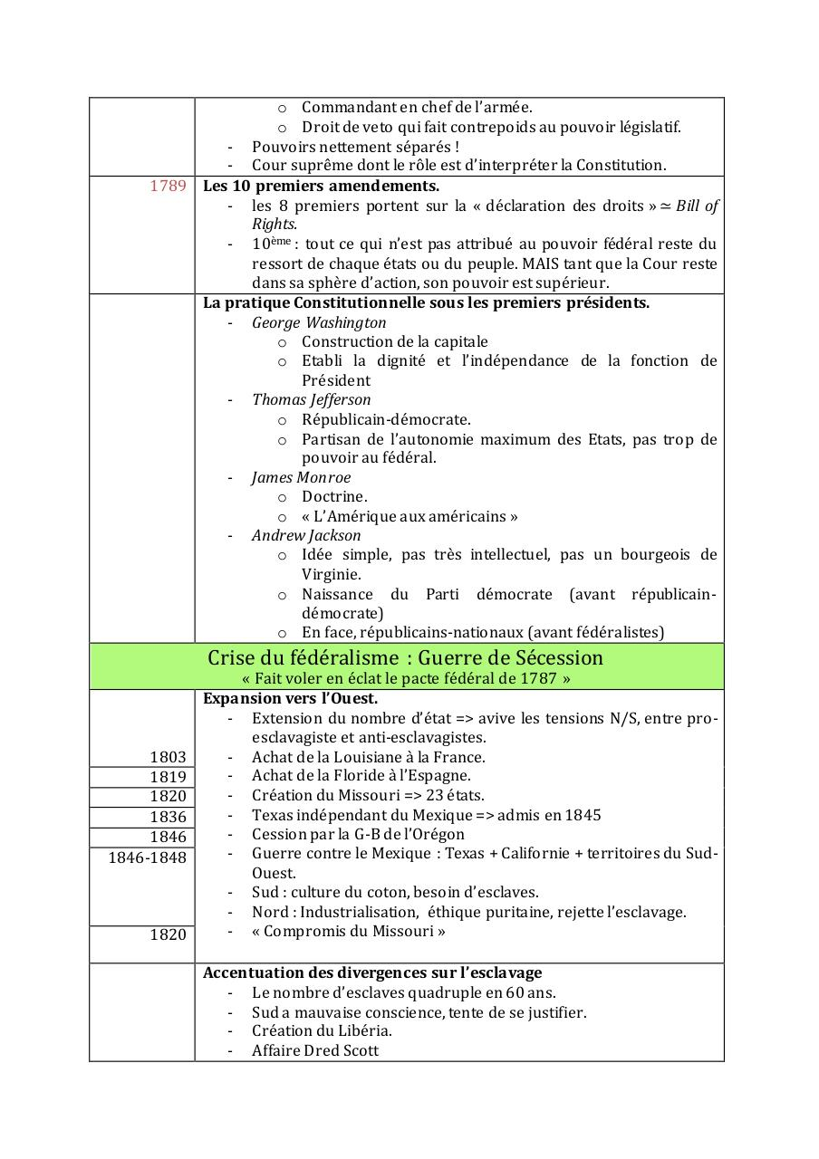 SYNTHESE HISTOIRE CON LES USA.pdf - page 3/29