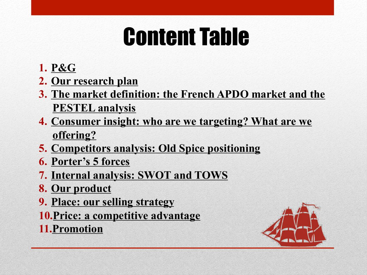 p&g porters five forces analysis