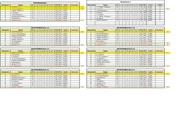 resultats et classements championnat phase 1 2014 2015