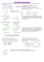 synthese molecules a reconnaitre